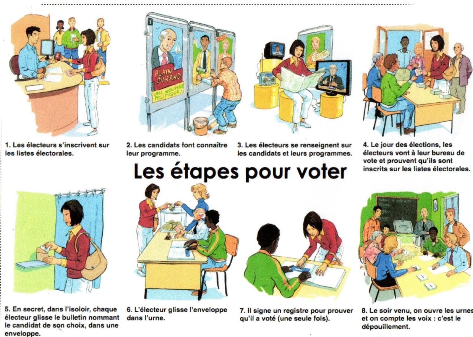 Cestfranc l 39 lection pr sidentielle 2017 en classe de fle - Organisation bureau de vote ...