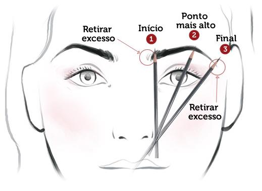 Como corrigir as sobrancelhas