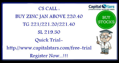 CS CALL :   BUY ZINC JAN  - 22 Jan 2018