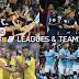 Confira as Ligas e Clubes do FIFA 16