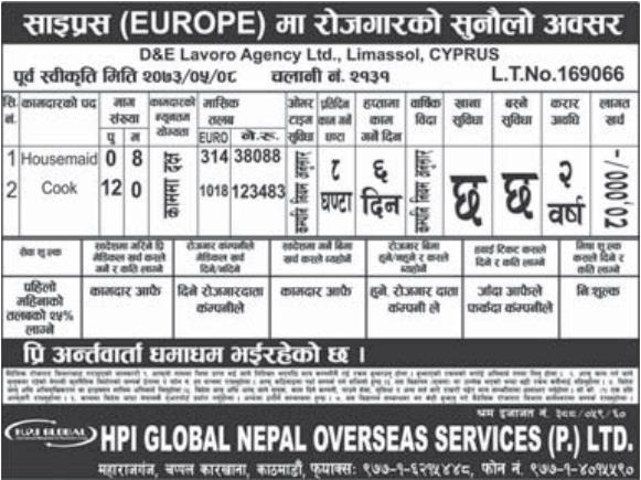 Jobs For Nepali In Cyprus (Europe) Salary- Rs.1,23,483/