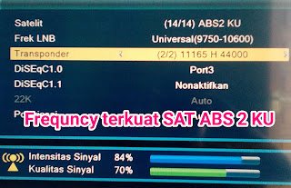 frequncy terkuat SATELIT ABS 2 KU BAND
