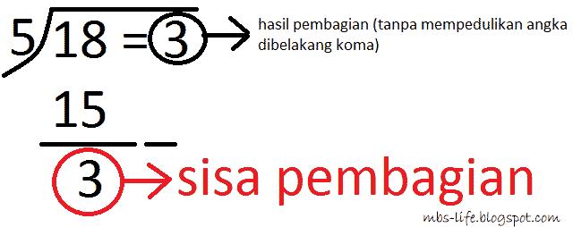 Cara Menkonversi Bilangan Desimal Ke Biner Oktal Hexadecimal Dan Sebaliknya