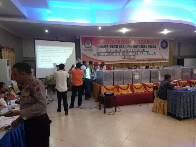 Rapat Pleno KPU Asahan soal penghitungan suara Pilgubsu 2018.