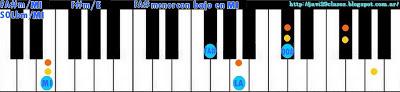 acorde piano chord (FA#m con bajo en MI) o (SOLbm bajo en MI)