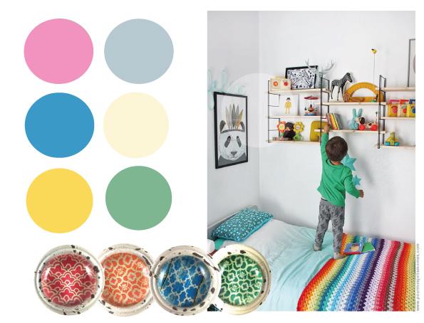 bouton de meuble chambre enfant