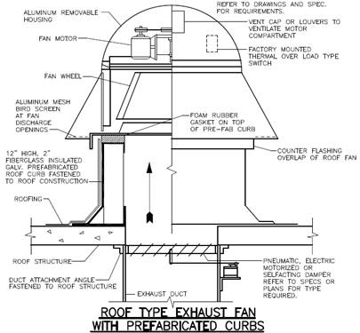 roof mounted exhaust fan intallation