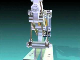 Hydraulic Basic كيف يعمل الهيدروليك Hydraulic | شرح عمل الهيدروليك