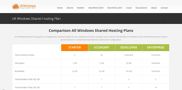 UKWindowsHostASP - ASP.NET Core 1.1 Hosting Plan