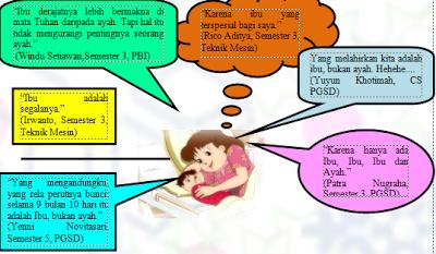 Mengintip Sejarah Ibu *Indonesia