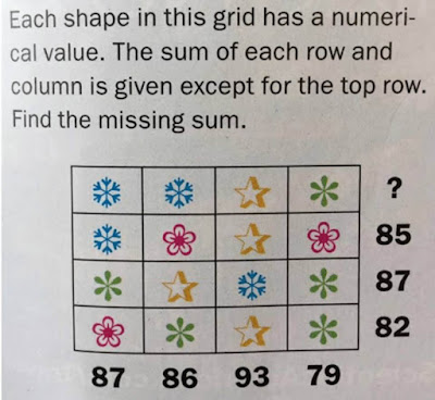 Maths Brain Teaser to find the missing Sum