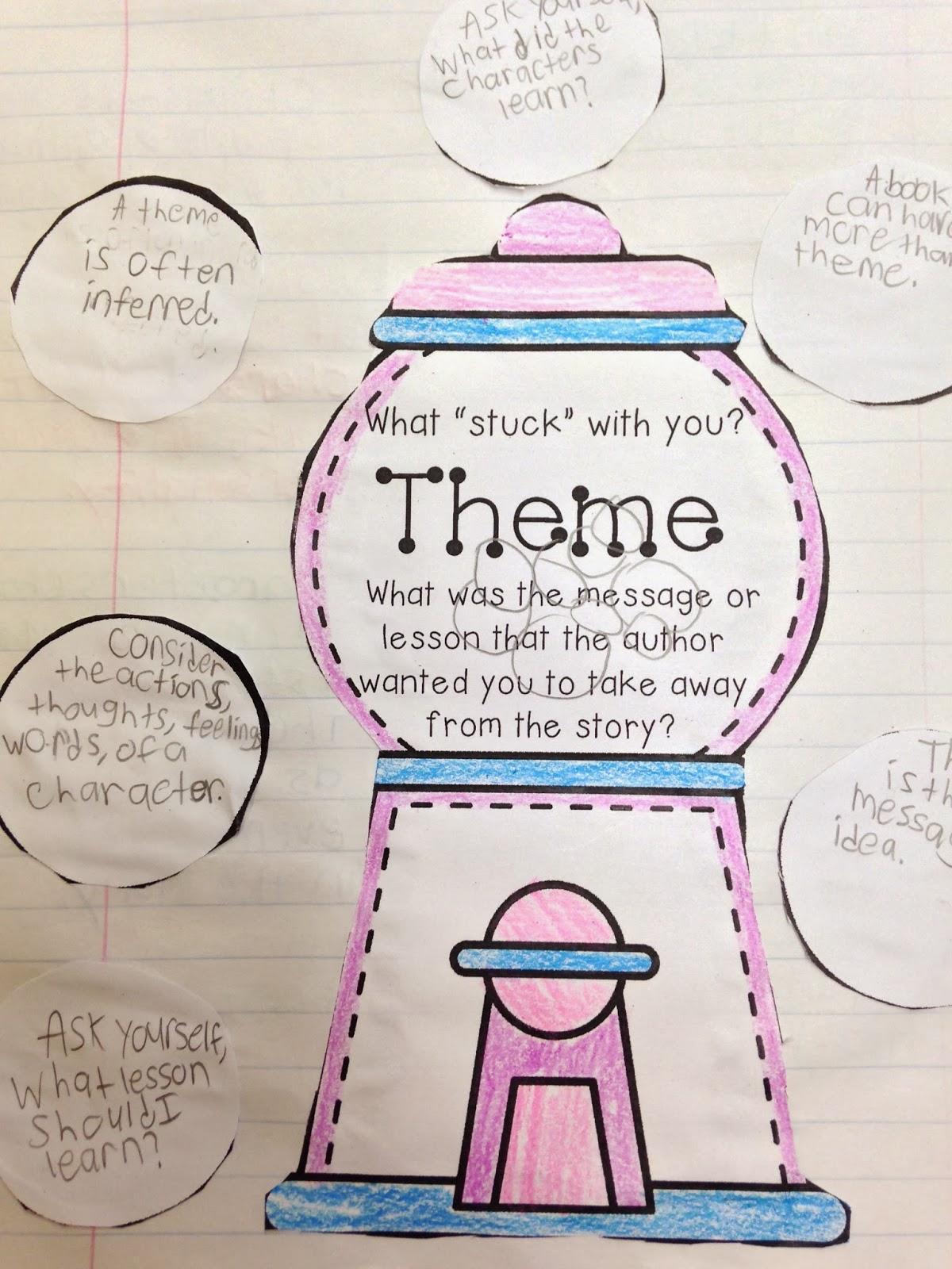 Printable Worksheets For Fifth Grade Theme. Printable ...