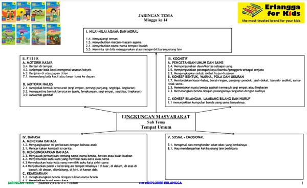 Silabus PAUD 4-5 Tahun Teman 4. Lingkungan.pdf