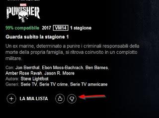 Apprezzamento su Netflix
