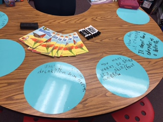 Vinyl clings make seating areas where I do small group reading as part of balanced literacy.
