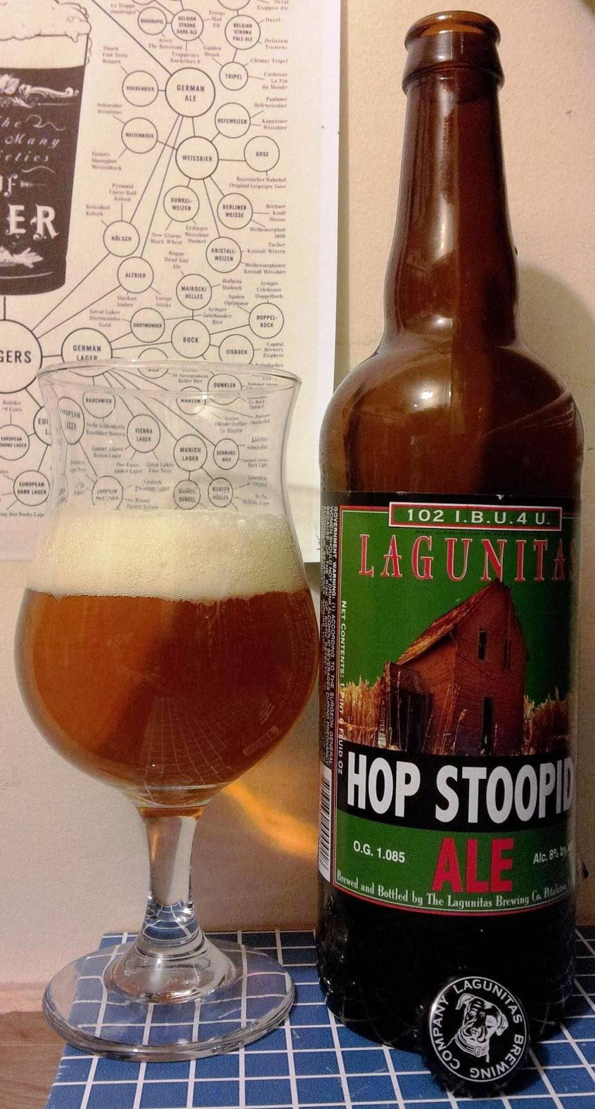 Not Another Beer Review: Lagunitas Hop Stoopid