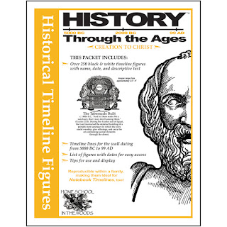Image of Home School in the Woods History Through the Ages Timeline