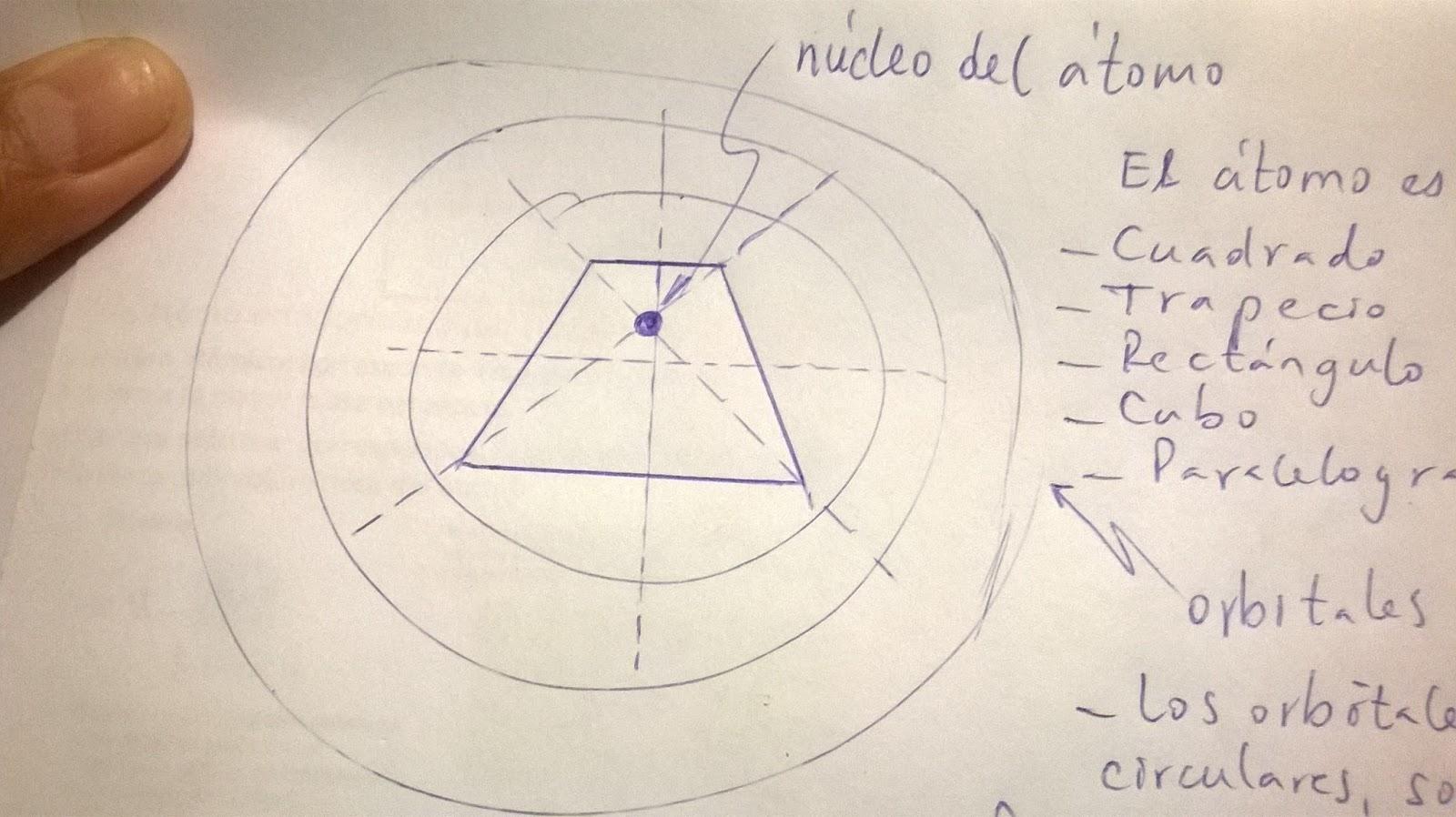 Magnífico Bits De Lima De Uñas Eléctrica Explican Ideas - Ideas de ...