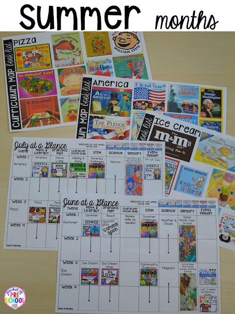 Curriculum Map (Preschool, Pre-K, and Kindergarten) for the whole year! Year plan, month plans, and week plans by theme. With book lists for each theme!