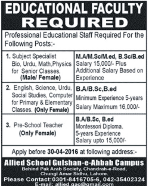 Teachers Jobs in Allied Schools Lahore