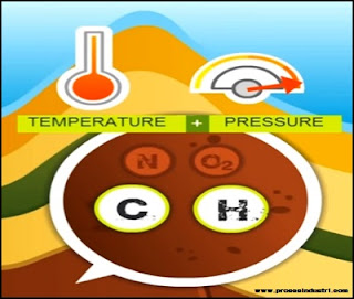 Minyak bumi terbentuk karena tingginya tekanan dan temperatur di bawah lapisan tanah