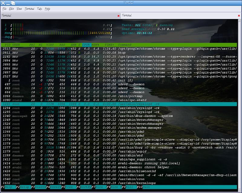 linux htop