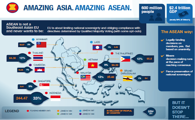 ASEAN Diminta Tingkatkan Kesejahteran Kawasan Asia Tenggara