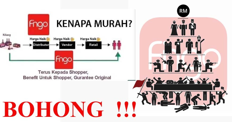 Fingo Tipu Tipu Berkedok E Commerce