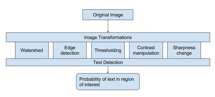Extracting image metadata at scale