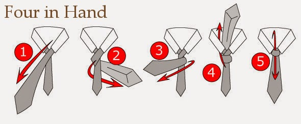 Four In Hand Knot