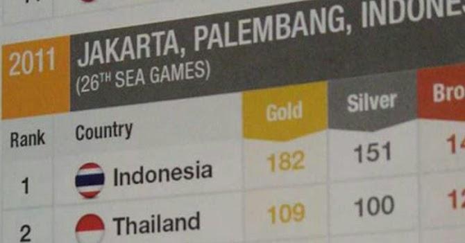 Eror Lagi, Kali ini Bendera Indonesia Ditukar dengan Thailand