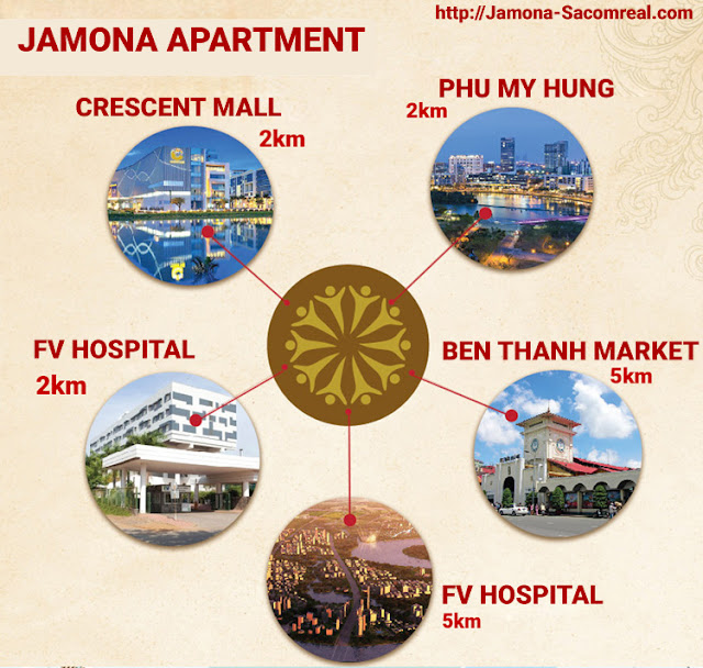 Nearby amenities of Jamona Apartment