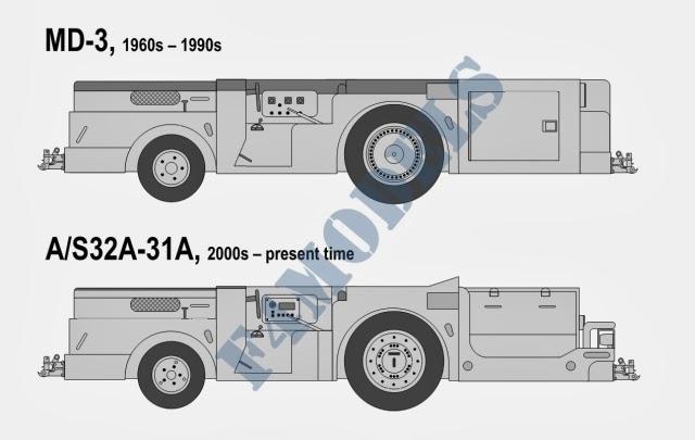 F4models Site  U S  Navy A  S32a