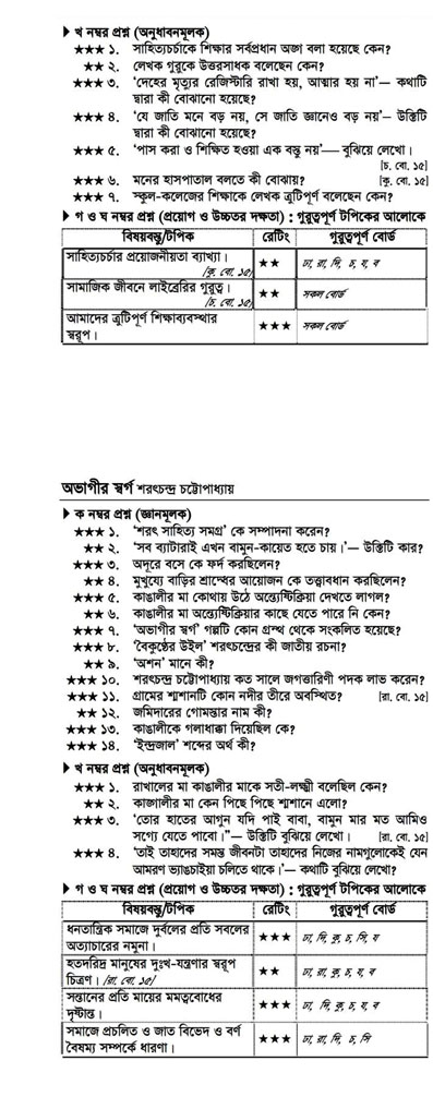 SSC Bangla 1st Paper Suggestion