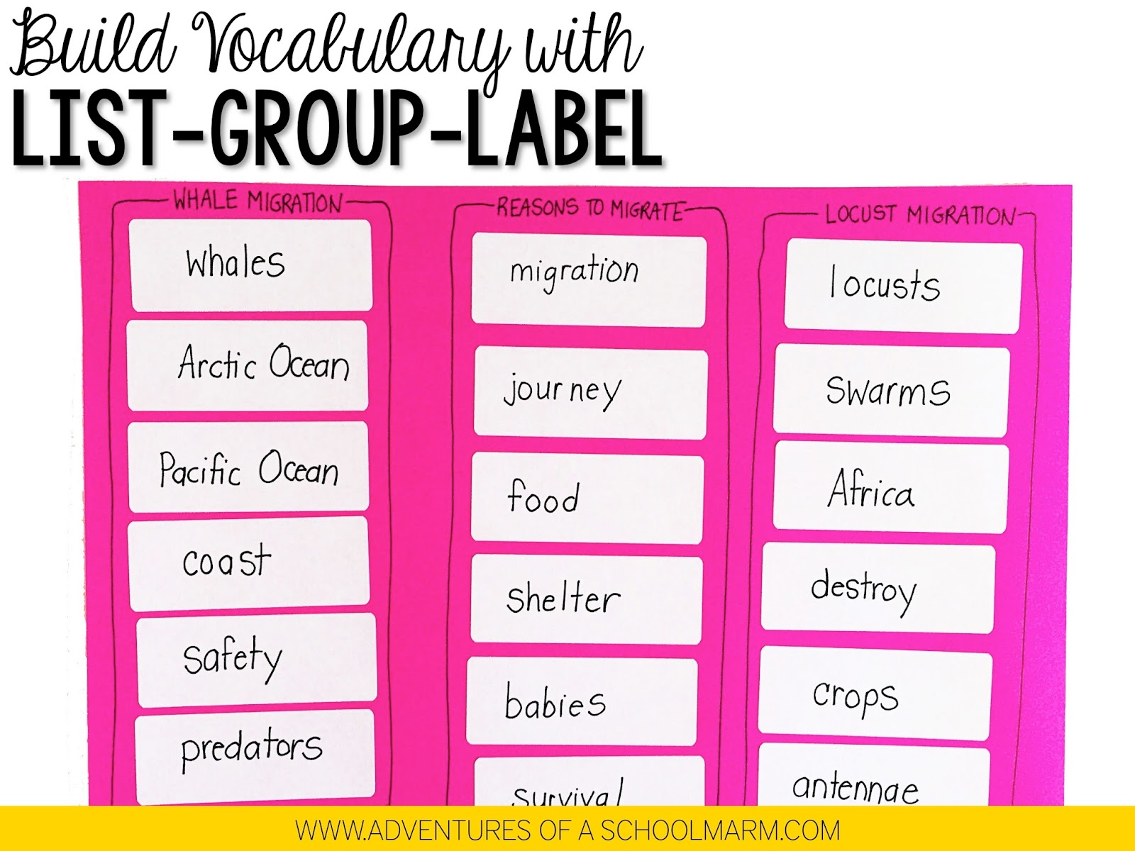 The List Group Label Strategy