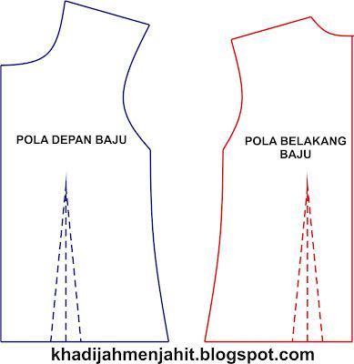 Pola Dasar Pakaian Wanita