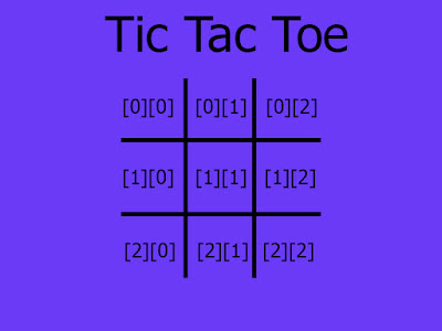 array_2D_java_tic_tac_toe