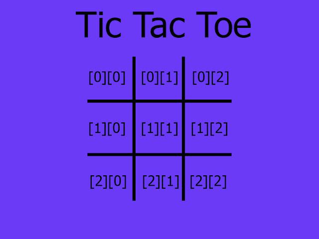 array_2D_java_tic_tac_toe