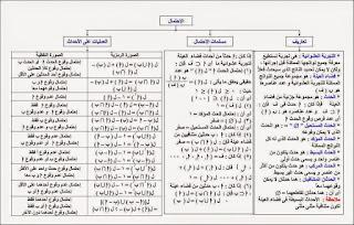 تسريب اوراق امتحان الاحصاء وحل الامتحان كامل للمرحله الثانويه العامة 2018