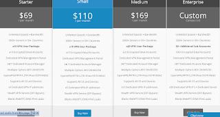 Harga dari TorGuaed VPN