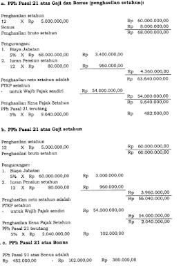 raden agus suparman : Contoh perhitungan PPh Pasal 21 pegawai tetap yang menerima bonus