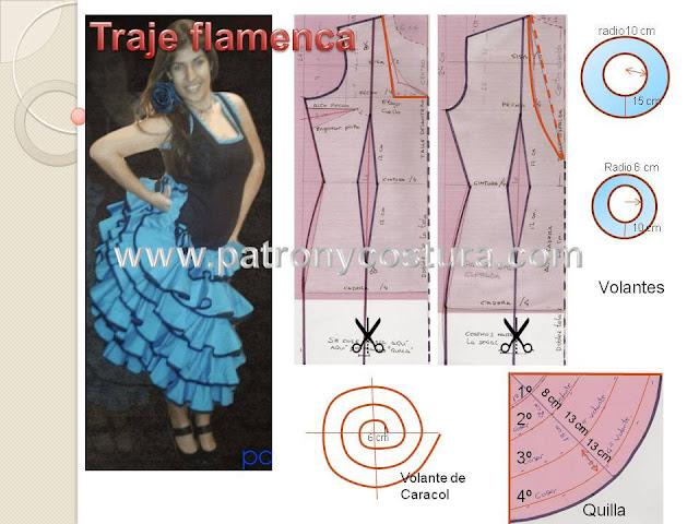 http://www.patronycostura.com/2013/12/tema-30-vestido-sevillana-para-ninas.html