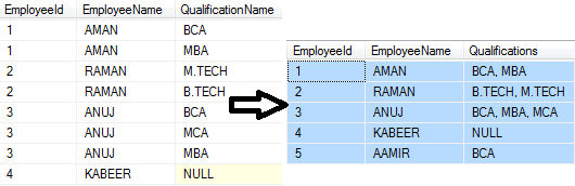 Concatenate rows values as a comma separated string using