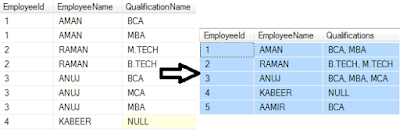 Concatenate rows values as a comma separated string using FOR XML PATH and STUFF in SQL SERVER