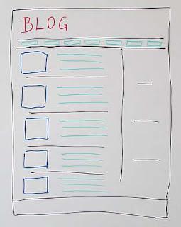 Halaman Utama Yang Harus Ada di Blog