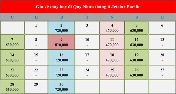 Giá vé máy bay Jetstar Pacific đi Quy Nhơn tháng 6