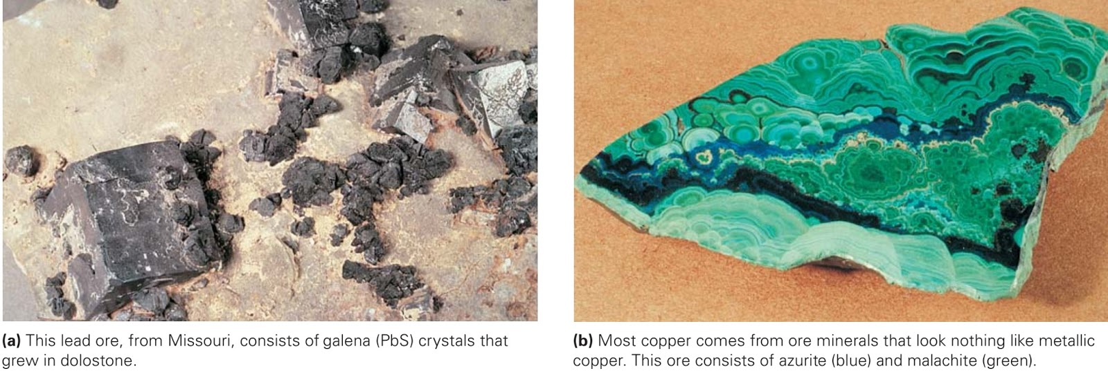 Metals And Ores Learning Geology