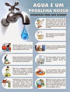 Dicas de economia de água