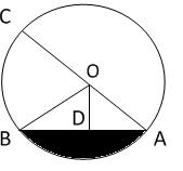 Mathematics For Junior: SOAL DAN PEMBAHASAN TOPIK LINGKARAN