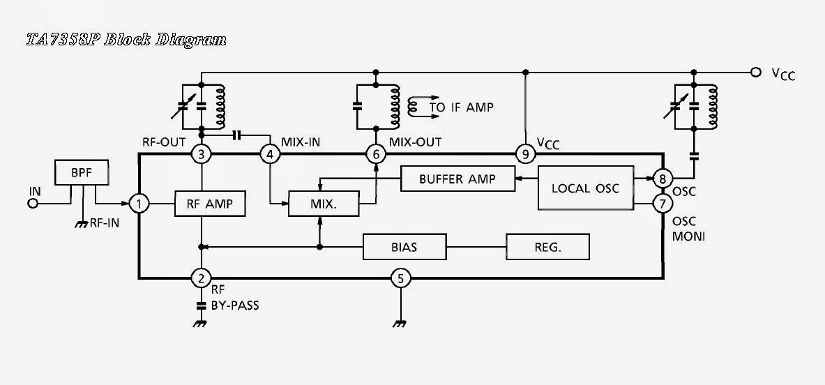 Radio Experimenter's Blog: 【部品】Improve the use of TA7358P